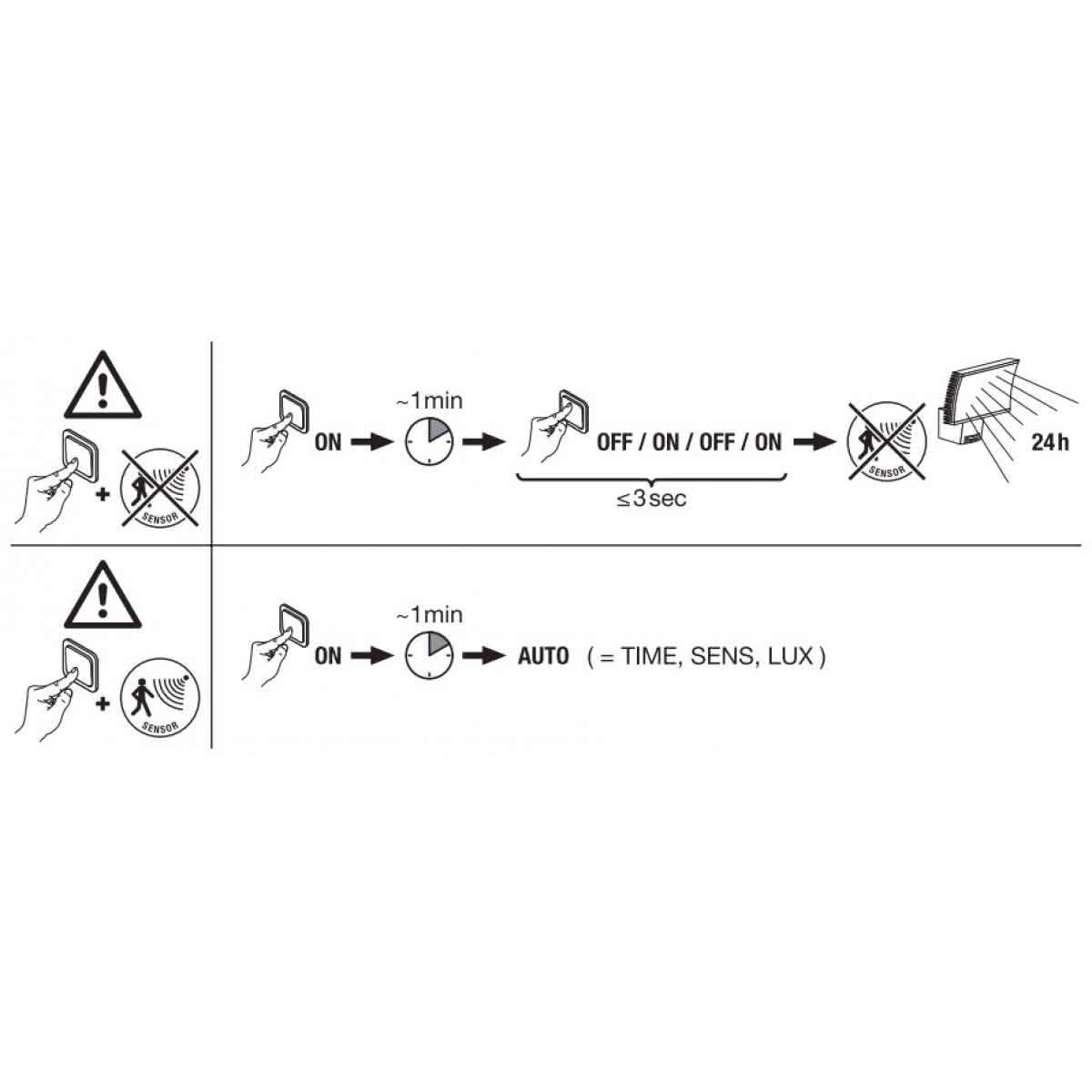Oprawa NOXLITE LED HP FLOODLIGHT 23W szara OSRAM